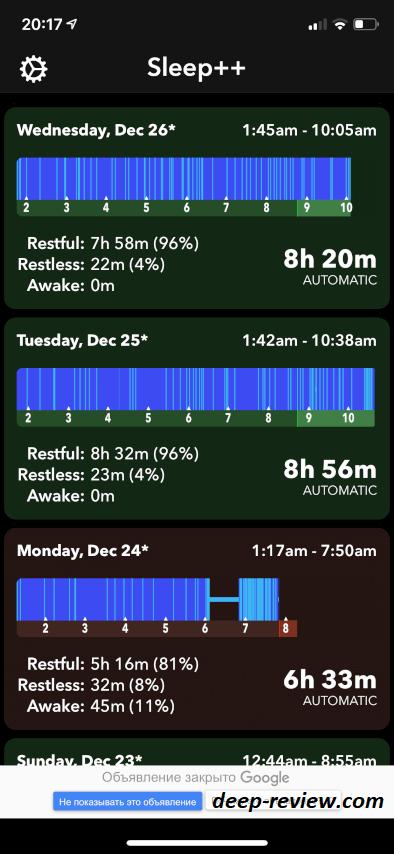 Статистика сна Sleep++