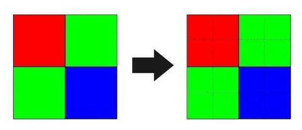 Пример смешивания пикселей в матрице от Samsung на смартфоне Xiaomi Redmi Note 7