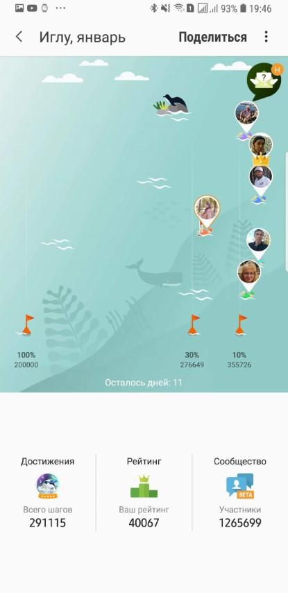 Соревнования в Samsung Health. Общий заход