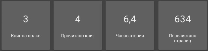 Статистика чтения в приложении Moon Reader