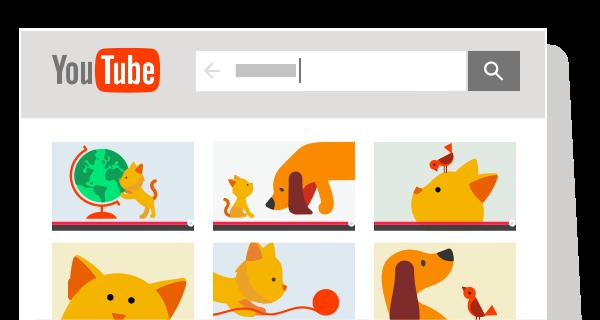 История просмотров Youtube на сервере Google