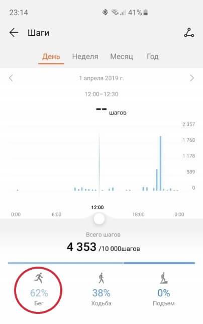 Отчет активности за день Huawei Honor Band 4