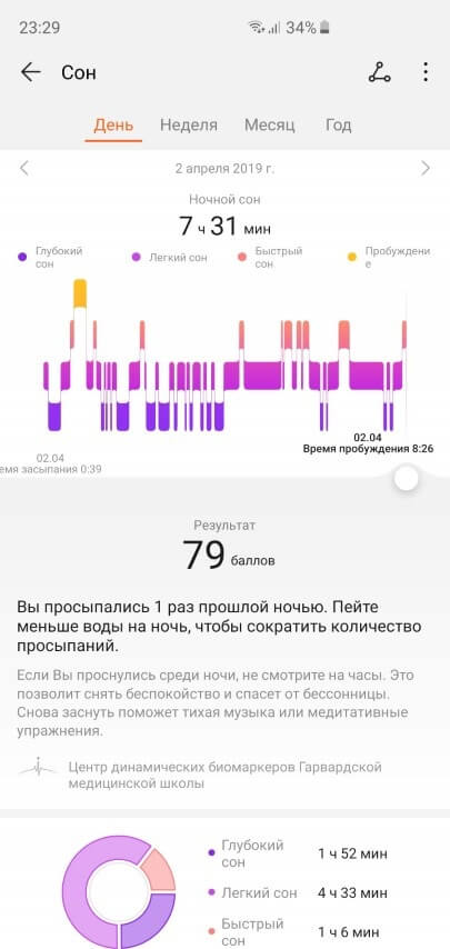 Анализ сна Honor Band 4 с технологией TruSleep