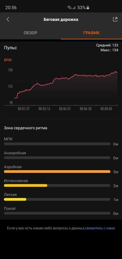 Отчет о тренировке в Xiaomi Mi Fit