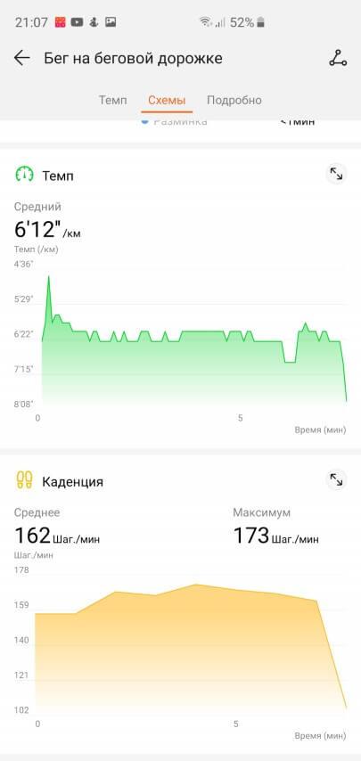 Отчет о беге в Huawei Здоровье