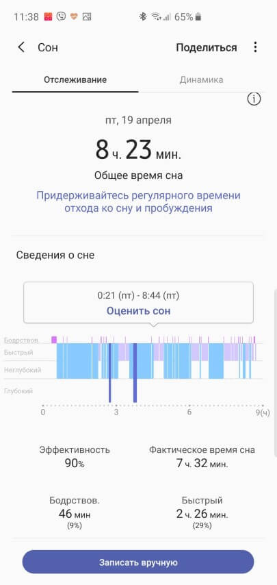 Как Galaxy Watch Active показывают сон?