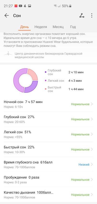 Отчет о сне Huawei Здоровье