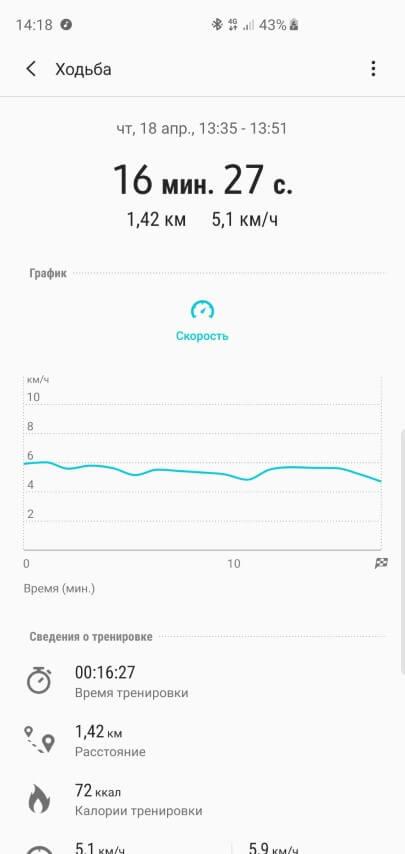 Автоматический отчет о тренировке в Samsung Galaxy Watch Active