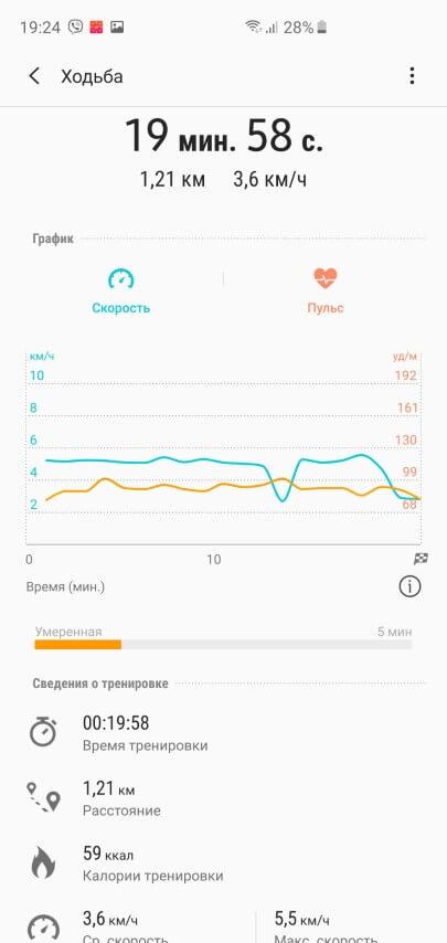 Отчет об автоматической тренировке на Galaxy Fit-e