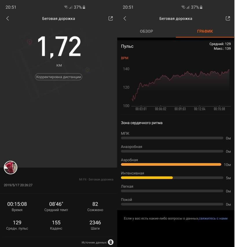 Детальный отчет о тренировках в Xiaomi Mi Fit