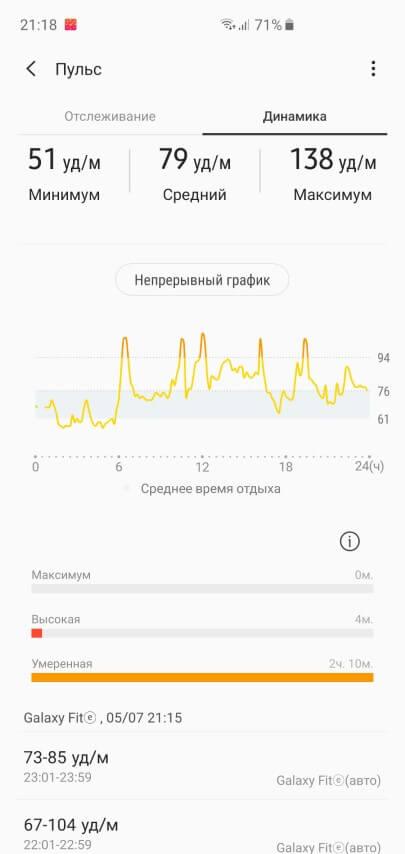 Отчет об измерении пульса Galaxy Fit-e в приложении Samsung Health