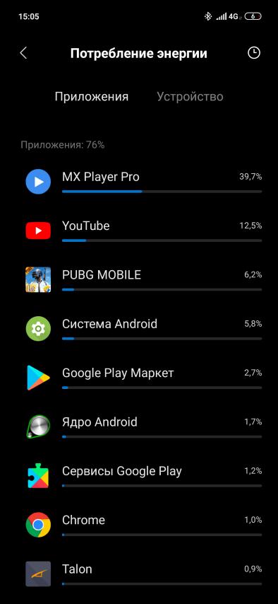 Потребление энергии на Xiaomi Mi 9 SE