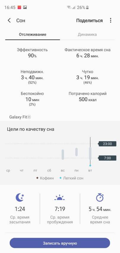 Отчет о сне в приложении Samsung Health
