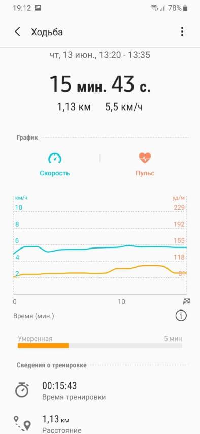 Отчет об автоматически записанной тренировке на Galaxy Fit