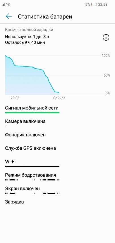 статистика батареи Huawey Y7 2019