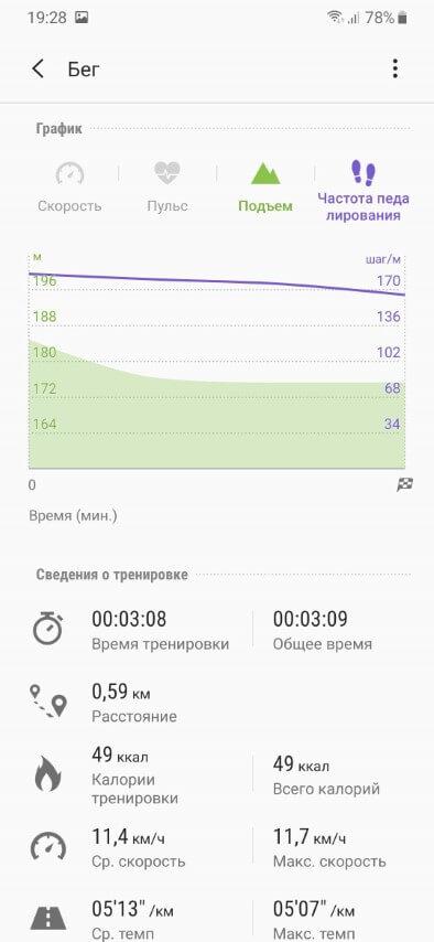 отчет о пробежке только с Galaxy Fit + смартфоном