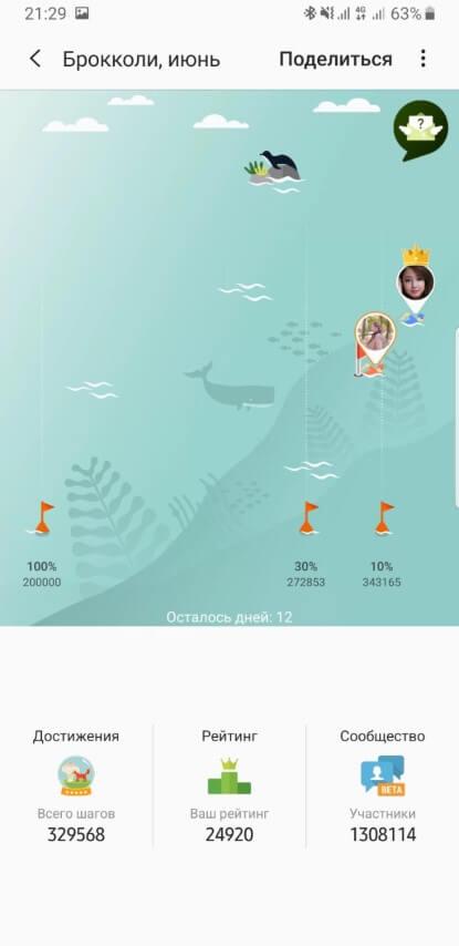 Пример 3 всемирных состязаний по шагам в Samsung Health