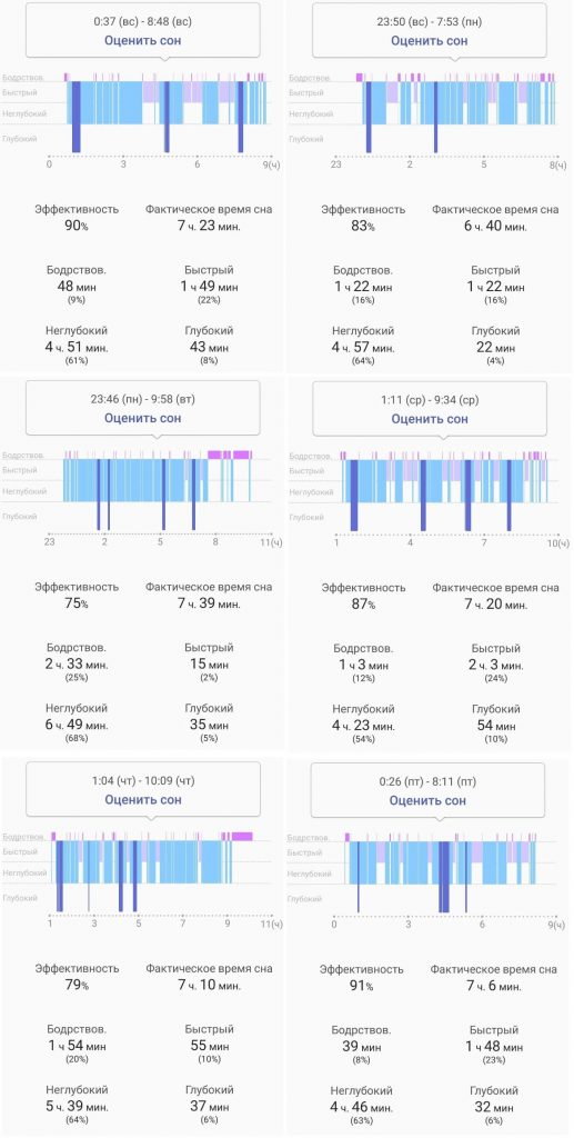 примеры анализа сна в приложении Samsung Health с браслета Galaxy Fit
