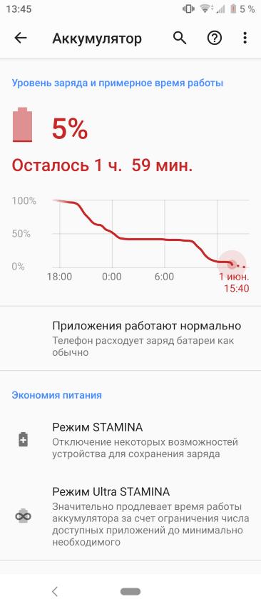 Скриншот времени работы Sony Xperia 10 от одного заряда