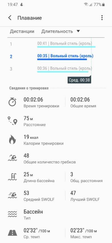 отчет о плавании в бассейне с браслетом Samsung Galaxy Fit