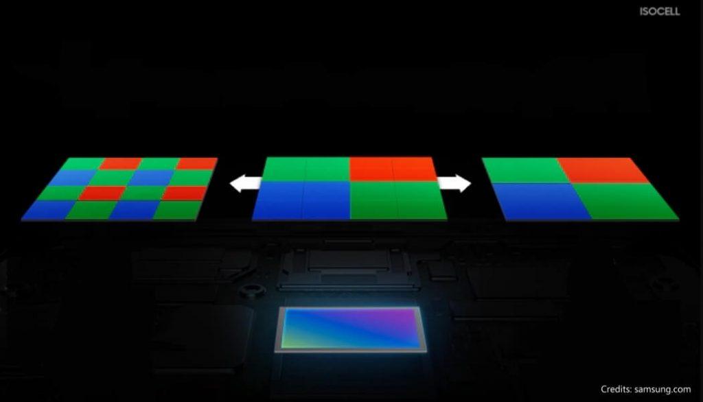 технология Tetracell в матрице Samsung GD1