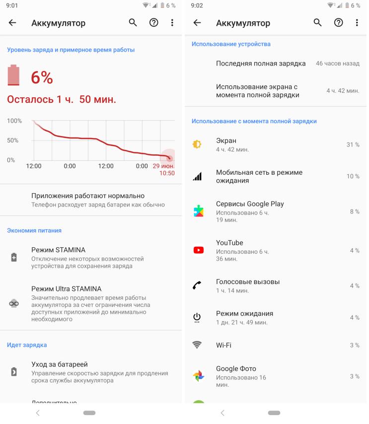 статистика батареи на Sony Xperia 1