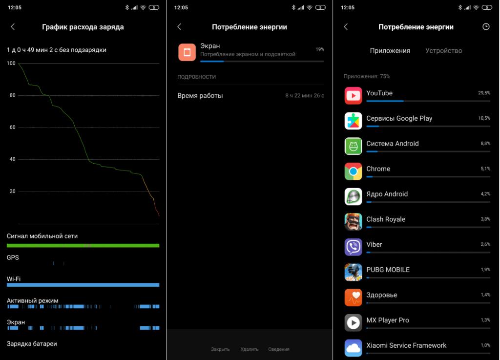 Тест батареи (сколько Xiaomi Mi 9T работает от заряда)