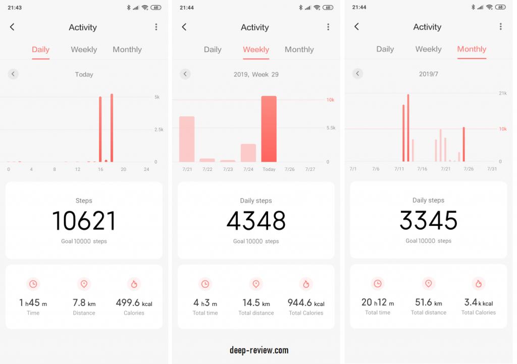 подробный отчет о шагах в Xiaomi Mi Health