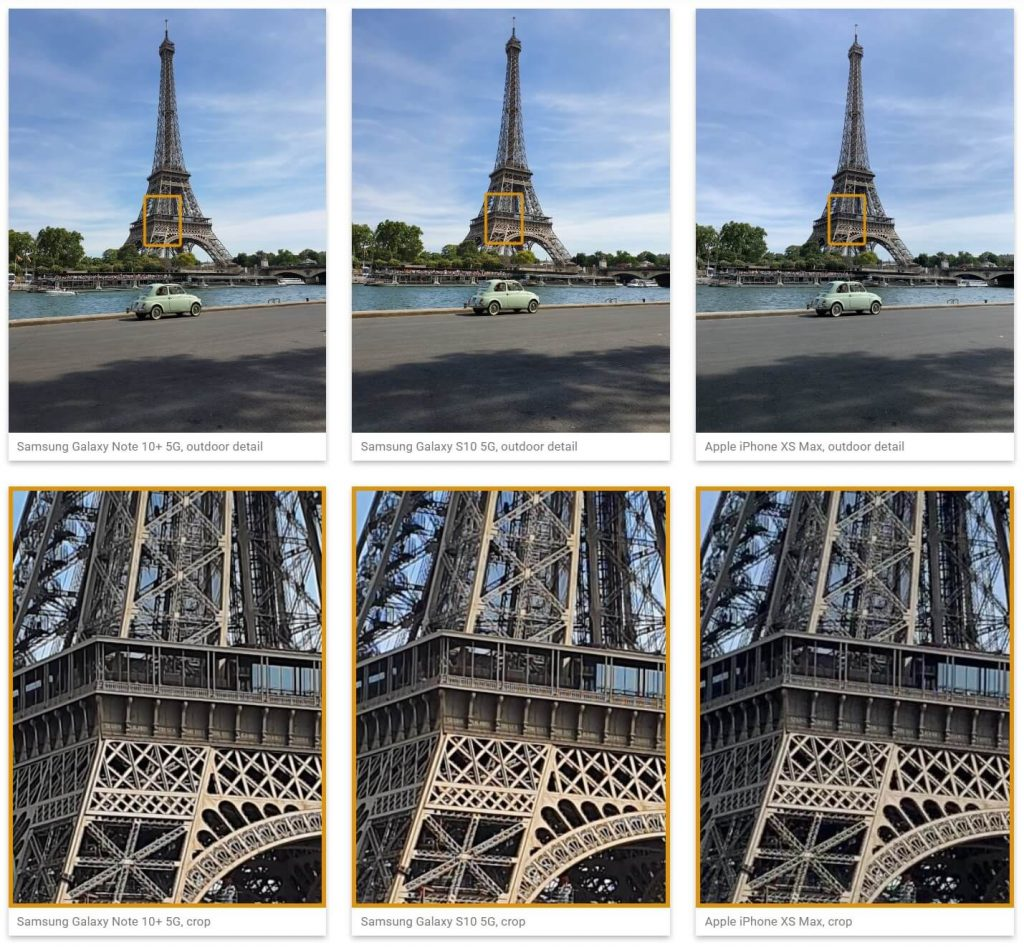 детализация фотографии на Galaxy Note 10, Huawei P30 Pro и iPhone XS Max