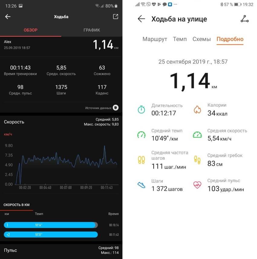 Сравнение GPS сигнала на Amazfit GTR и Honor Band 5