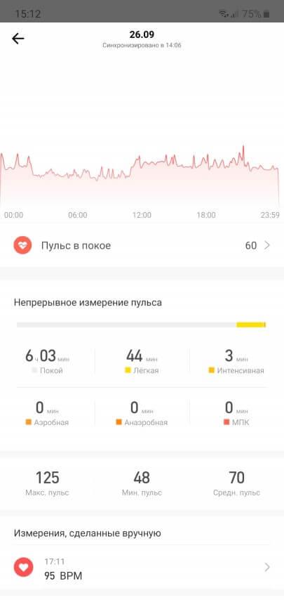 Отчет о пульсе в приложении Amazfit