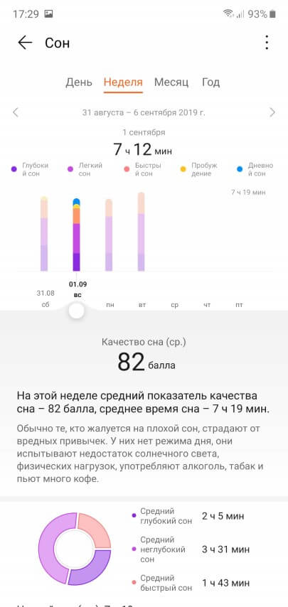 анализ сна на Honor Band 5 за неделю