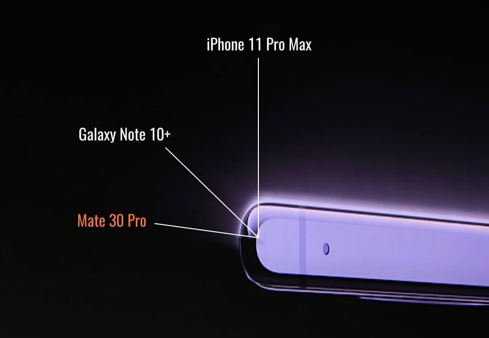 Horizon Display экран Huawei Mate 30 Pro