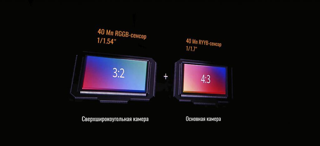 два 40 Мп сенсора на Huawei Mate 30 Pro