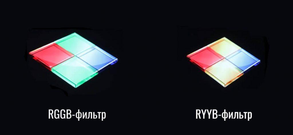 новый RYB-фильтр (или RYYB-фильтр) на Huawei P30