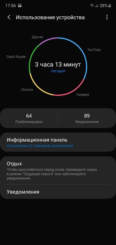 Цифровое благополучие на One UI 1.5