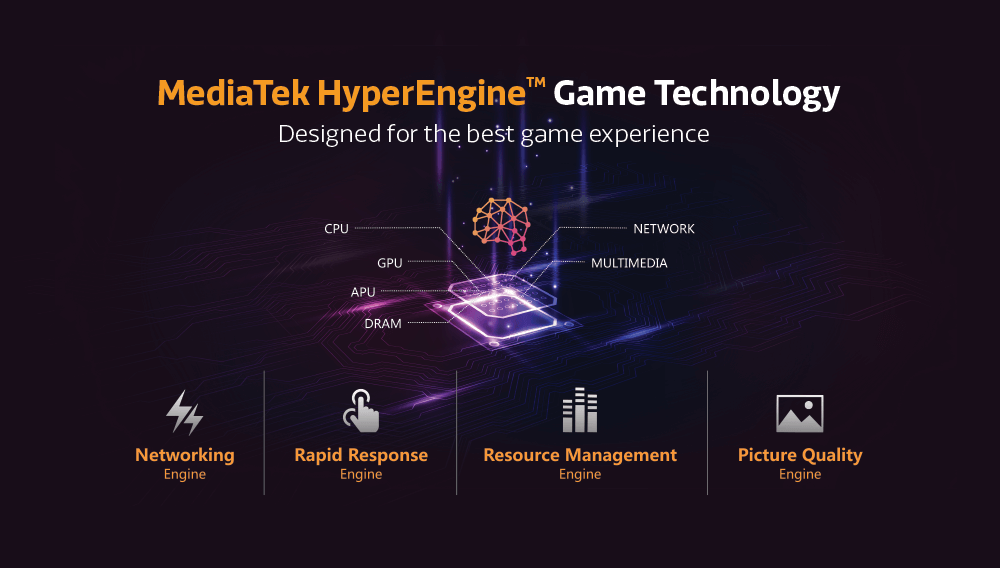 MediaTek HyperEngine технология