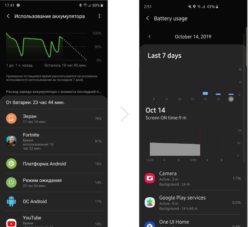 новые раздел Использование аккумулятора на Samsung One UI 2.0