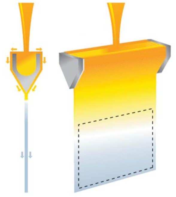 процесс изготовления Gorilla Glass 5 и 6