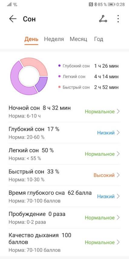 анализ сна в приложении Huawei Здоровье