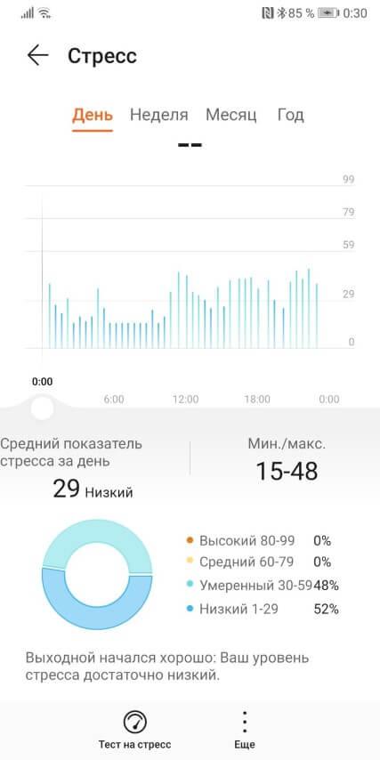 Huawei Watch GT 2 - Стресс