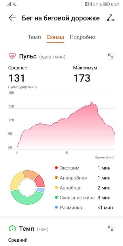 Схемы тренировок на Huawei Watch GT 2