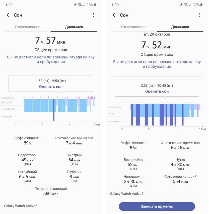 сравнение графиков сна на Galaxy Watch Active 2 без учета фаз