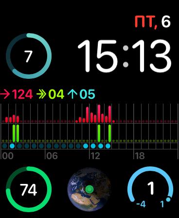 циферблат модульный Apple Watch 5