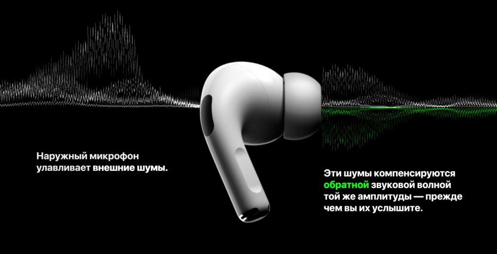 как работает шумоподавление на Apple AirPods Pro