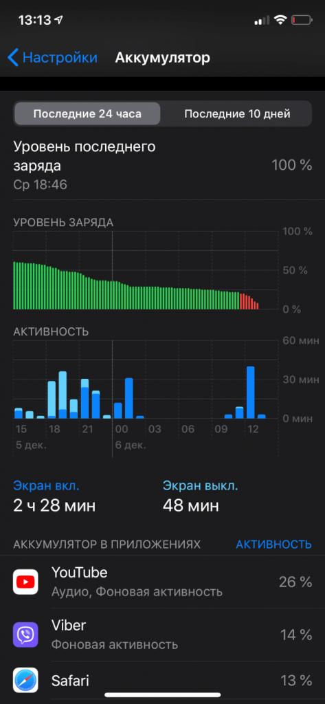 расход заряда на iPhone 11 Pro