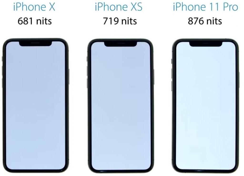 сравнение яркости дисплеев iPhone X, XS и 11 Pro