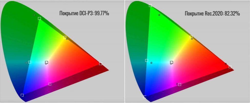 поддержка цветового пространства экрана Mi Note 10