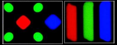 сравнение пикселей на AMOLED и IPS