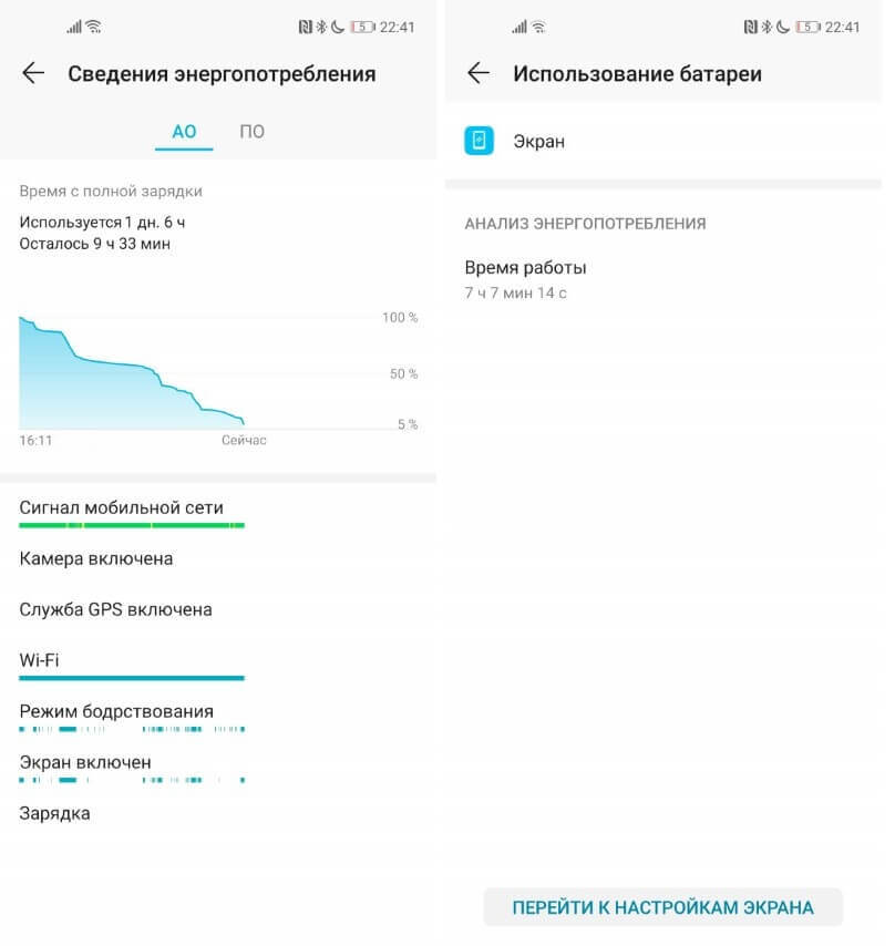 тест батареи Huawei Nova 5T